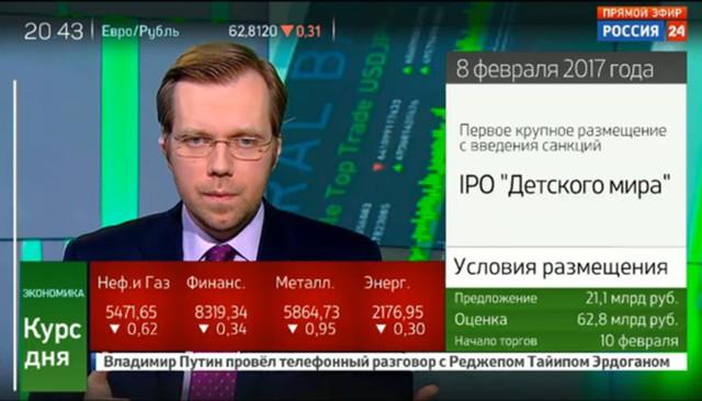 Глава РФПИ: кризис на