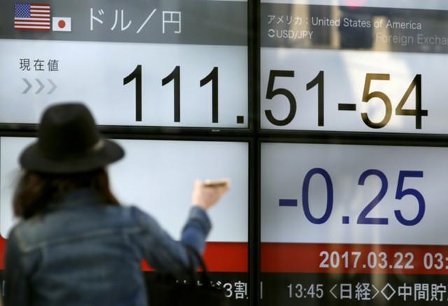 Рынки испугались выборов