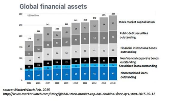 Как капитал может нести