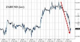 Рынок долга РФ: не