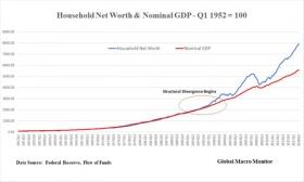 Финансовый мир против