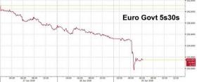 Пробный шар ЕЦБ: