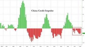 Как Китай может