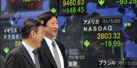 Китайские биржи