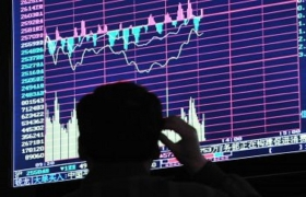 США: фондовый рынок