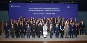 Состав Азиатского банка