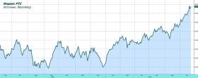 Рынок акций: геополитика