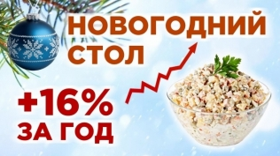 Инфляция в России, итоги